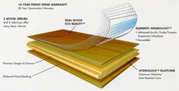 Wholesale Discount Carpet Laminate Hardwood Floors